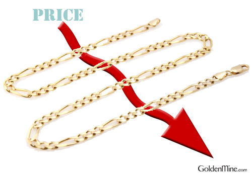 gold chain price drop at goldenmine.com